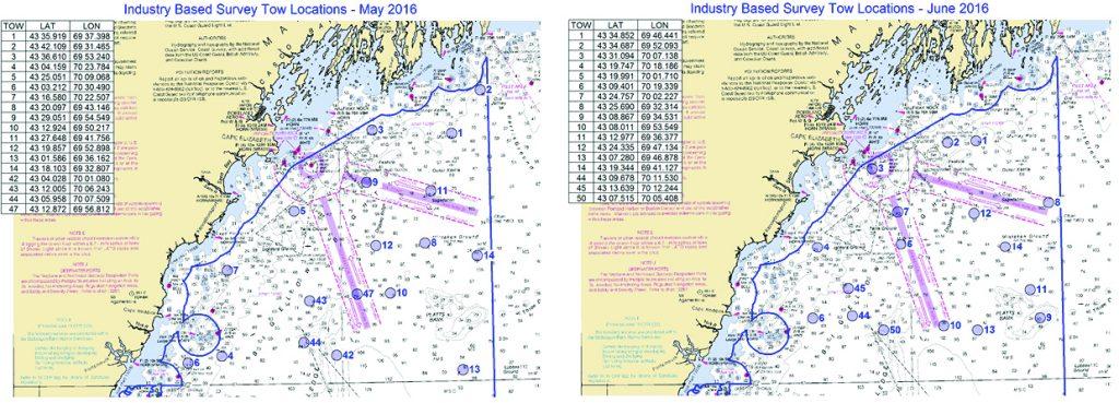 trawl charts